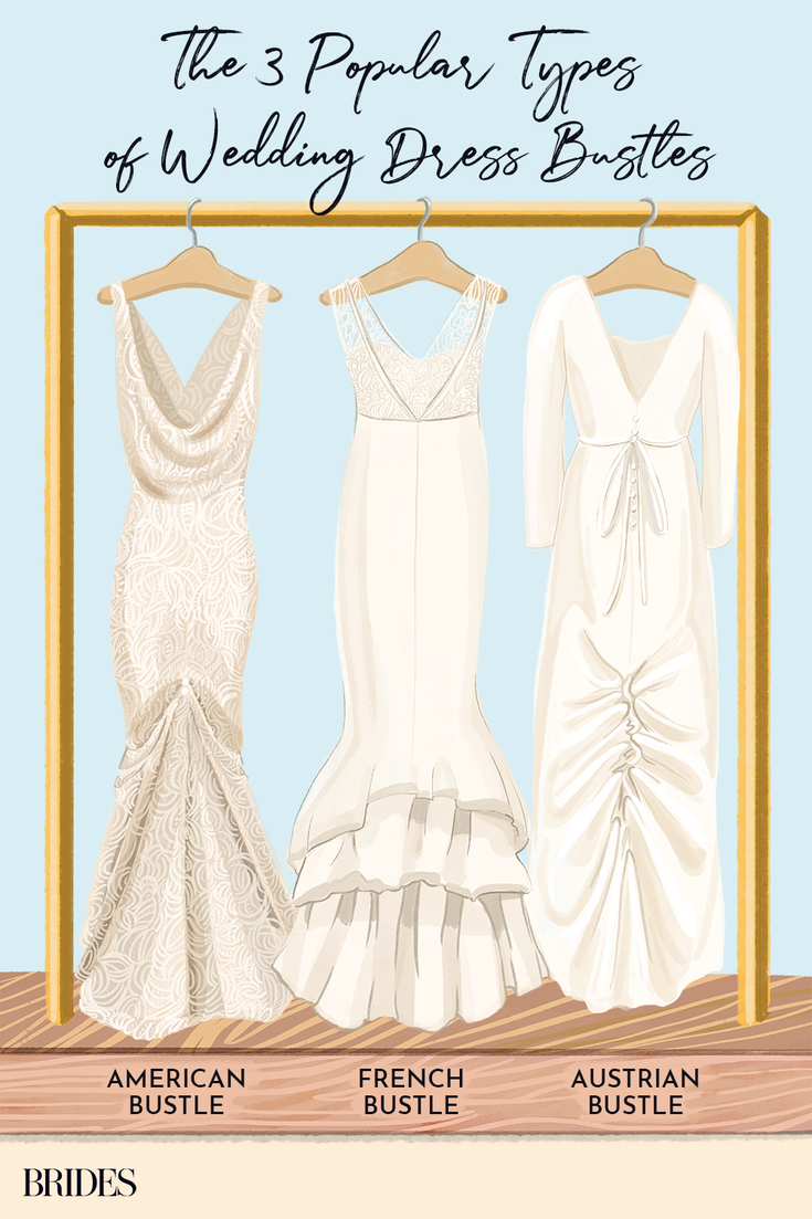Wedding Dress Bustle Types: All the Styles and Tips You Need to Know -   17 wedding style Guides ideas