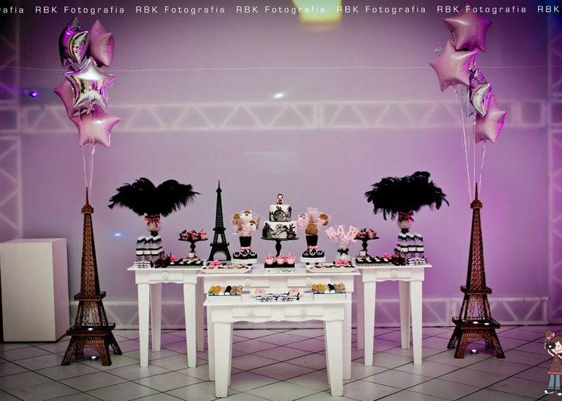 teen girl birthday theme ideas | ... birthday parties blog ...