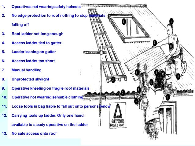 Construction Safety - Working at height and fall protection Nari - fall protection plan template