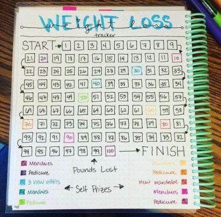 36 Trendy fitness journal ideas diy health #diy #fitness