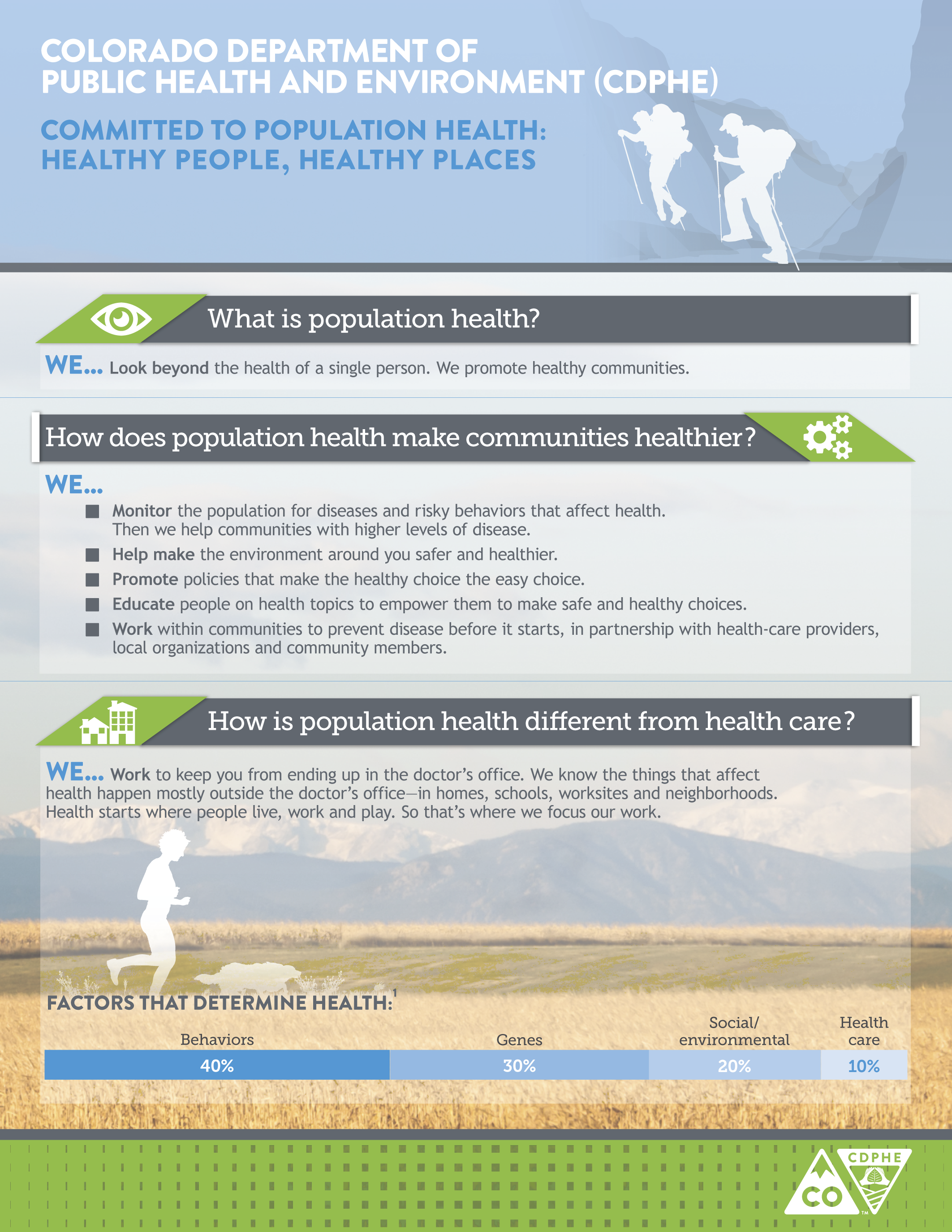 Public health fact sheet, page 1 Colorado Department of