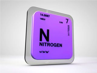 Nitrogen n chemical element periodic table 3d render dr eric nitrogen n chemical element periodic table 3d render urtaz Gallery