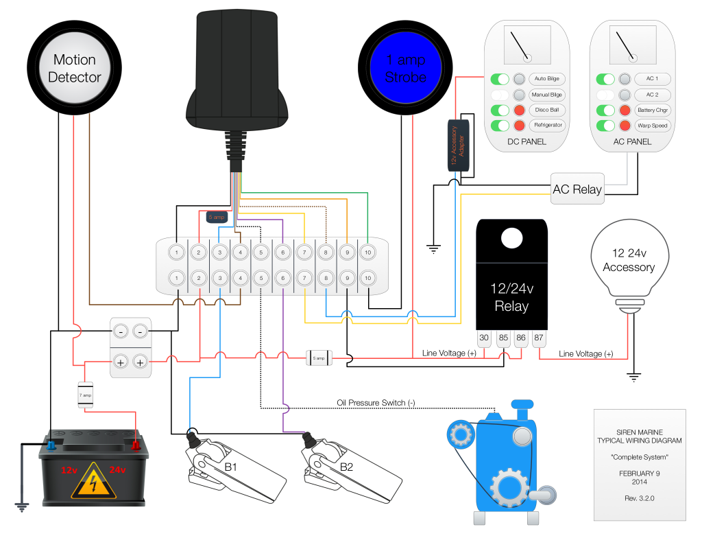 Product News Siren Marine Releases A Brand New Installation Ac Panel Wiring Diagram