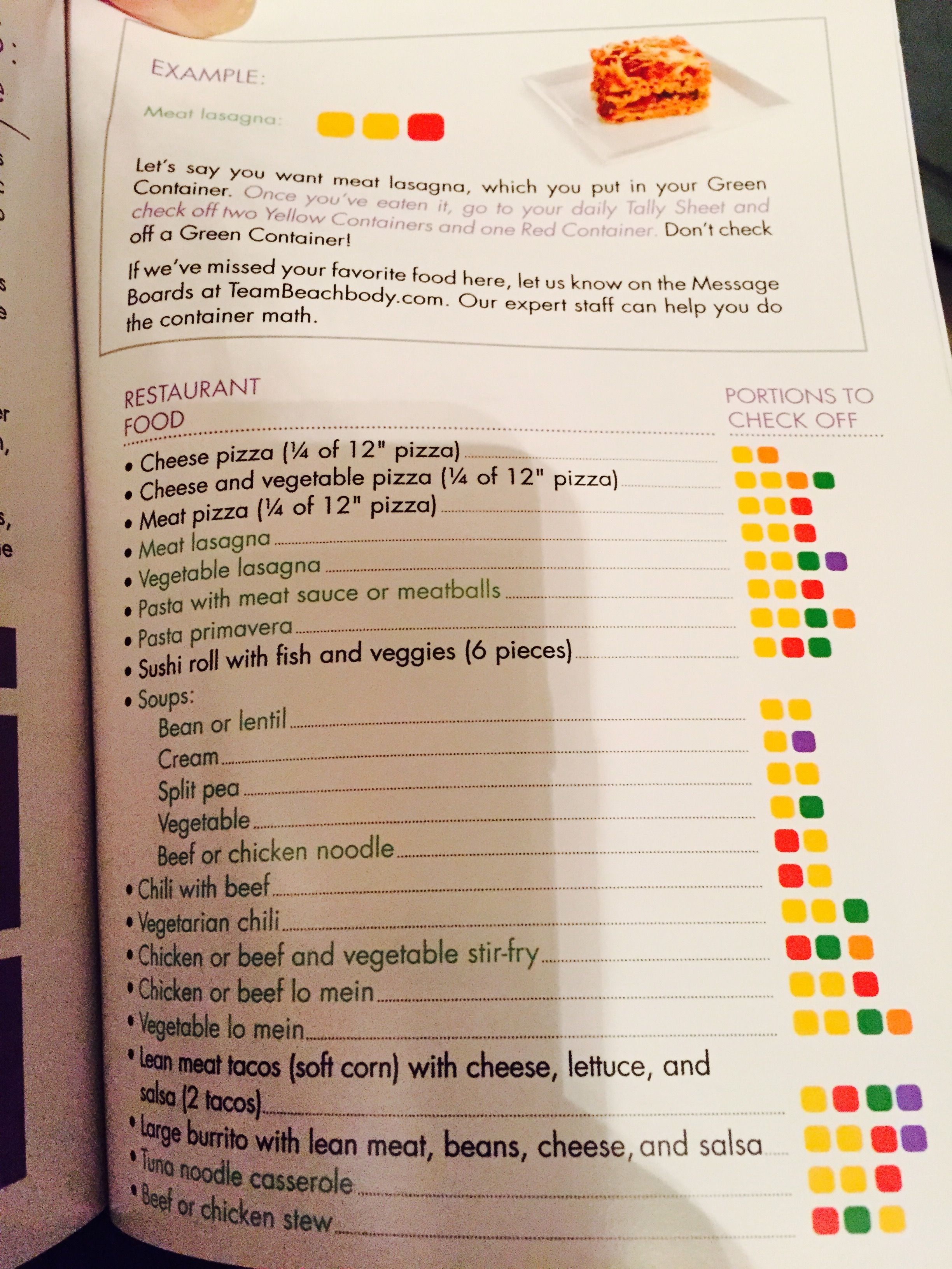 Eating out guide for 21 day fix 21 Day Fix Dressings, 21 Day Fix Meal