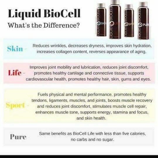 acc06e5cd8 Want to Drink your skin care  Liquid Biocell is all the rage! Use referralcode  407902 at modere.ca or Modereglobalshop.com