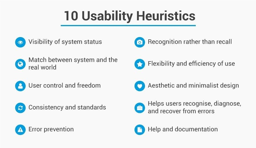 Heuristic Evaluation How To Conduct A Heuristic Evaluation Heuristic Evaluation Information Visualization Usability Design