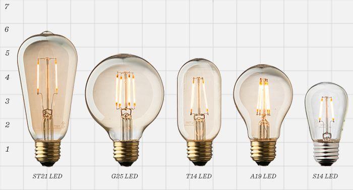 Filament Led Lightbulb Schoolhouse Electric Richmond Lighting Light Bulb Chandelier