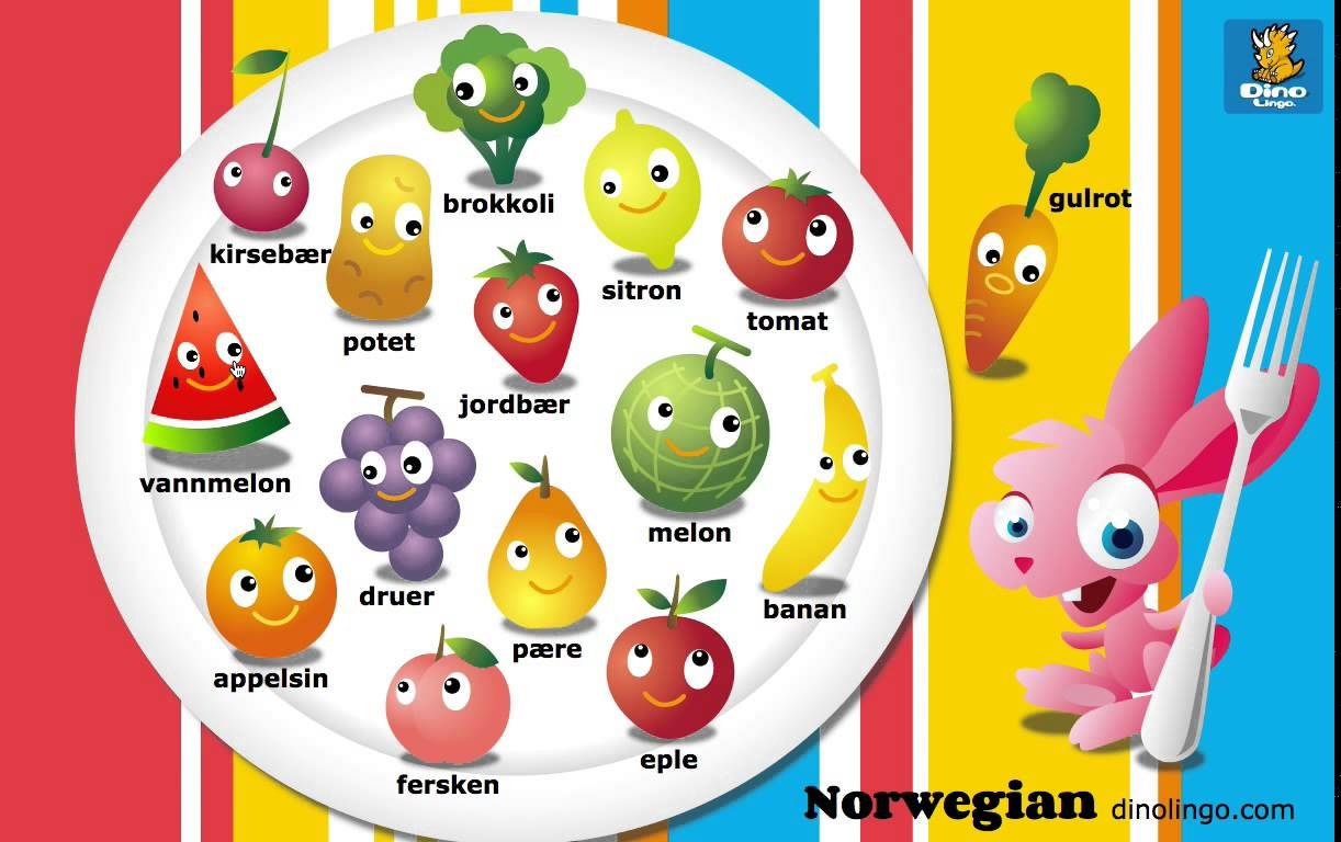 Online Norwegian Games Click And Tell Online Game Norwegian