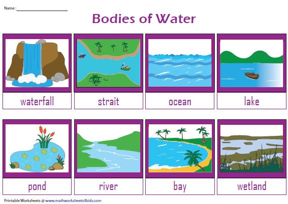 Bodies of Water Chart | Flashcards | Water activities preschool, Water  theme preschool, Landforms and bodies of water