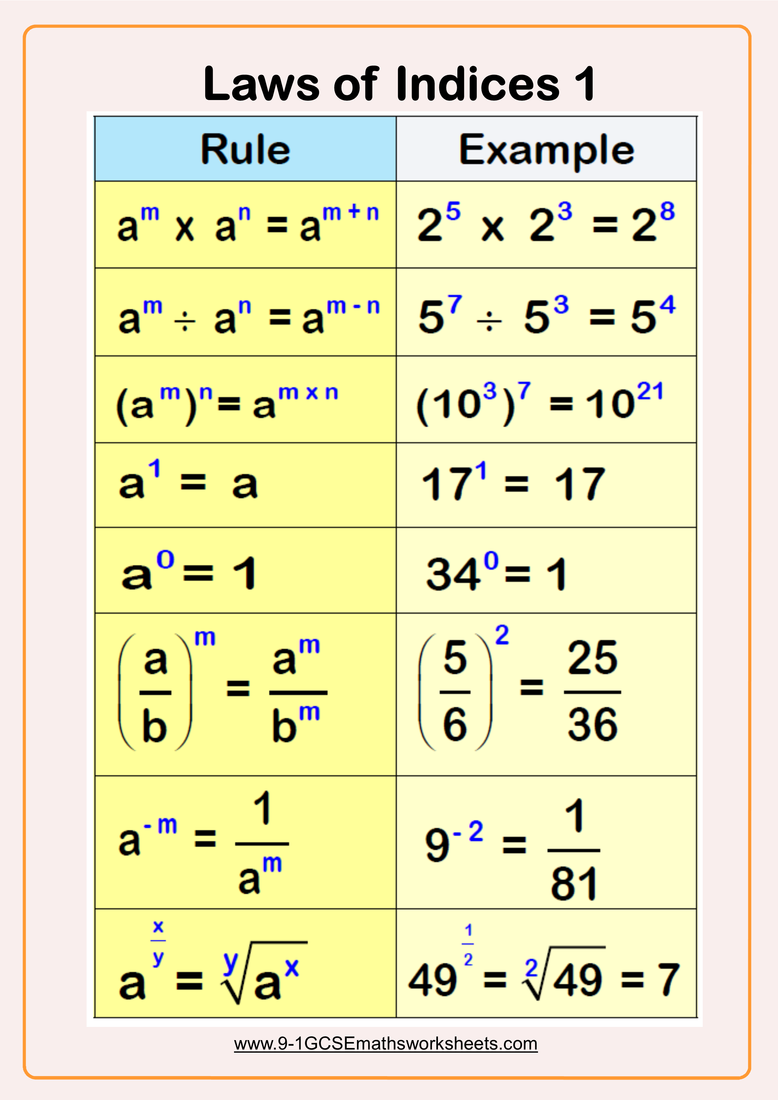 Law Of Indices Examples Indices Maths Math Formulas Math Worksheet [ 3508 x 2480 Pixel ]