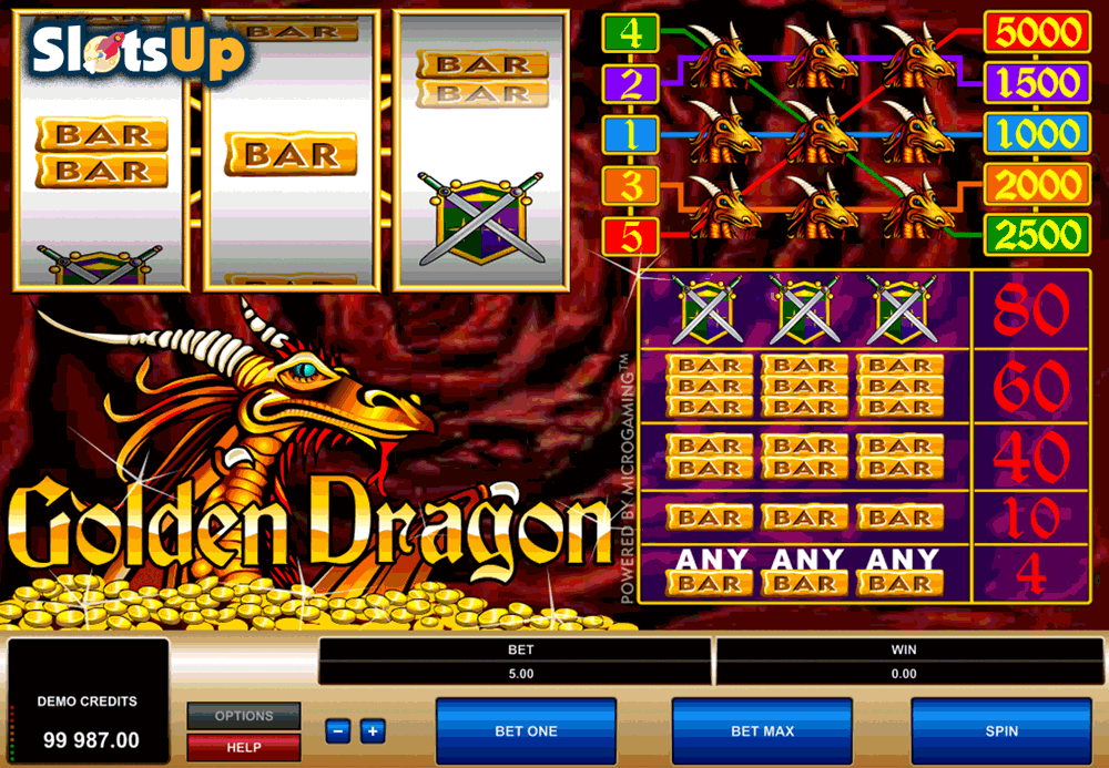 Golden Dragon Slot by Microgaming Play FREE at SlotsUp