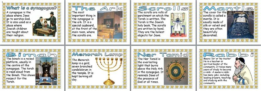 Ks2 Re Teaching Resource Inside A Synagogue Printable Classroom