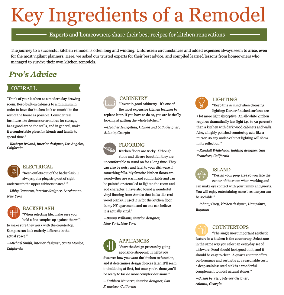 Cultivate U0026 39 S  U0026quot Key Ingredients Of A Remodel U0026quot   U0026quot Design Your