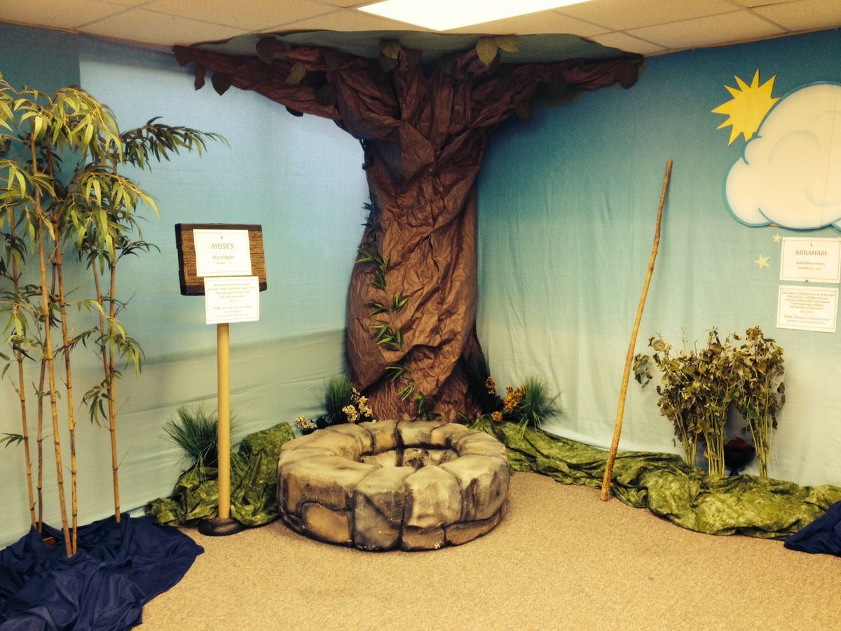 2015 journey vbs decorating ideas off the map church for Decorated bible