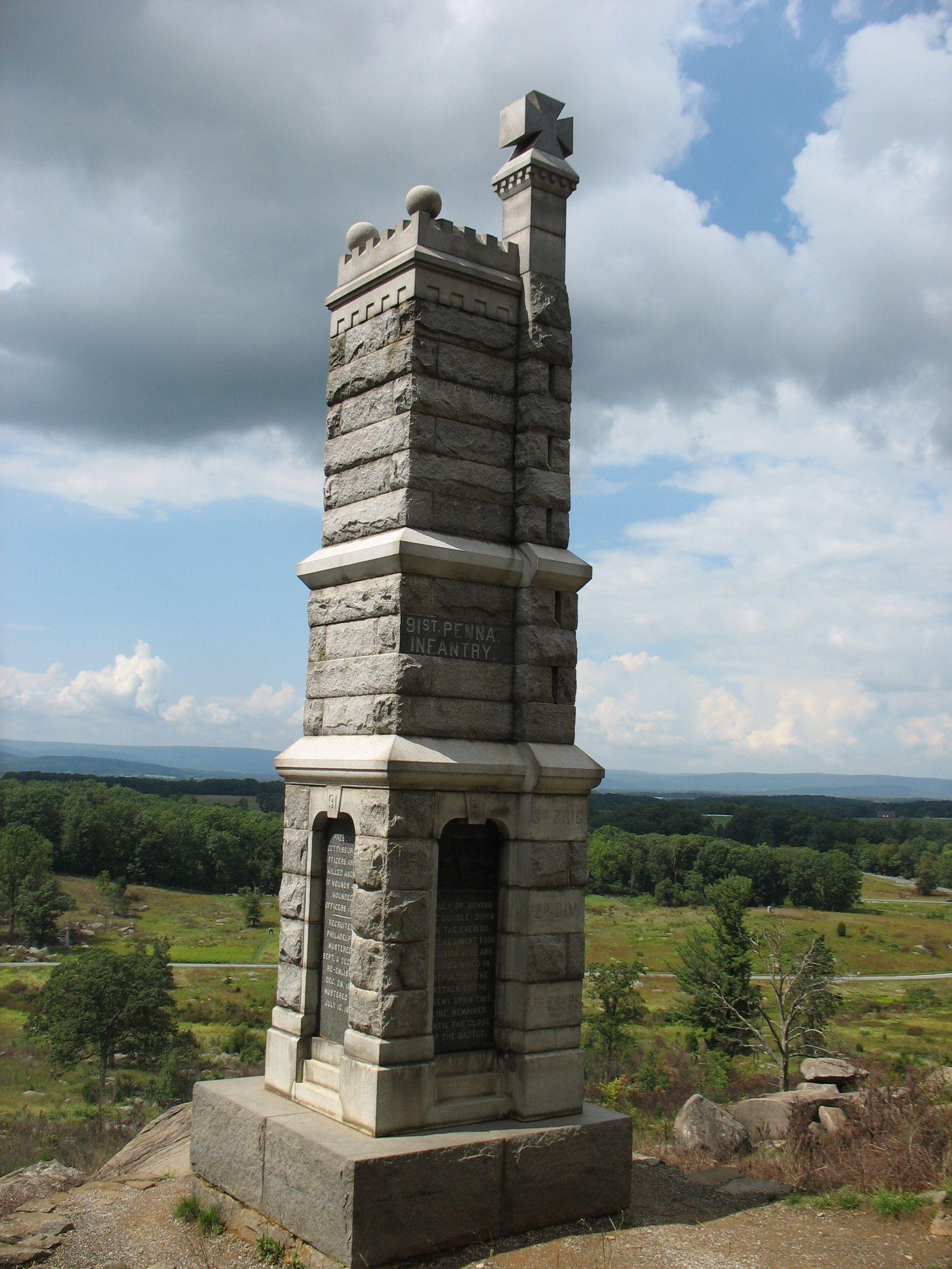 Gettysburg 150th Anniversary Can't wait