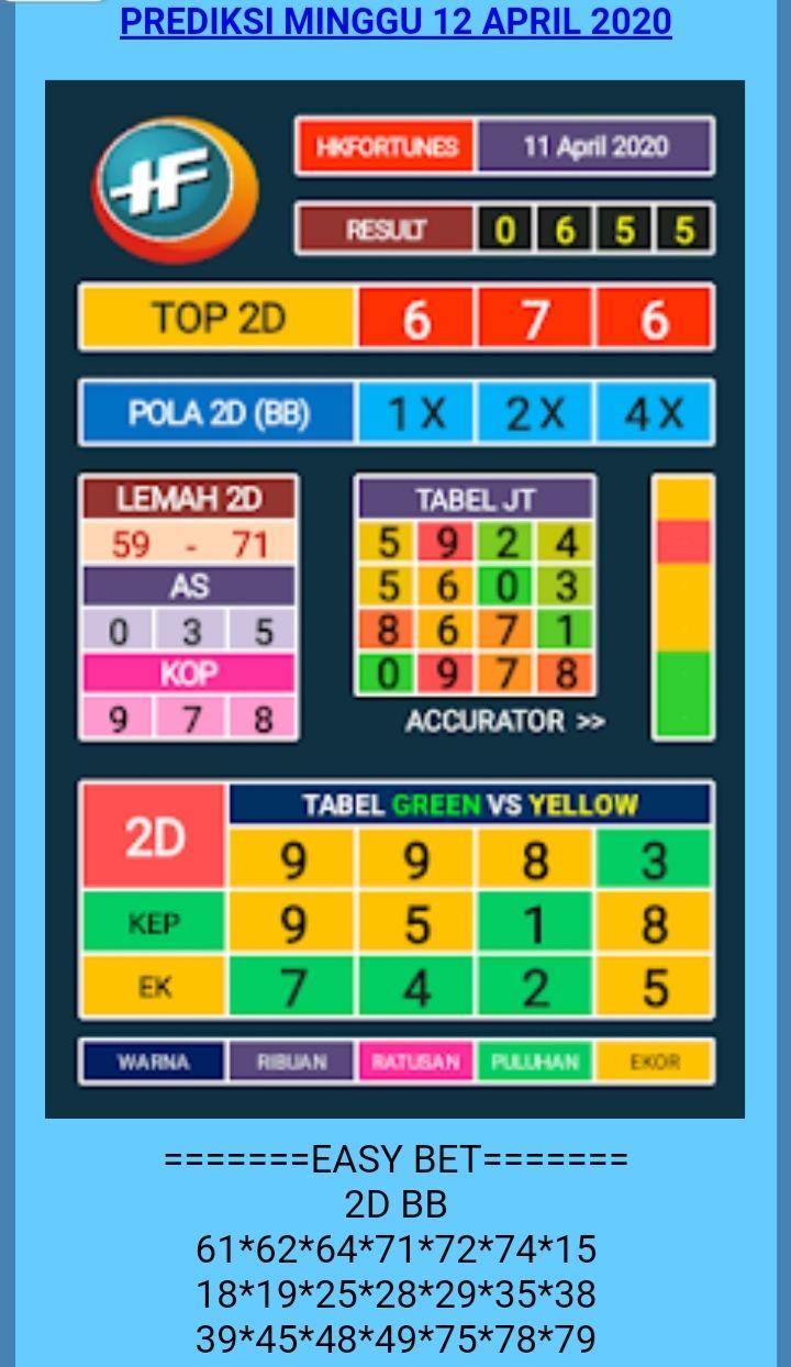 Forum Syair Hk Syair Hongkong Update Tercepat Setiap Hari Matematika Kelas 8 Permainan Angka Buku Gambar