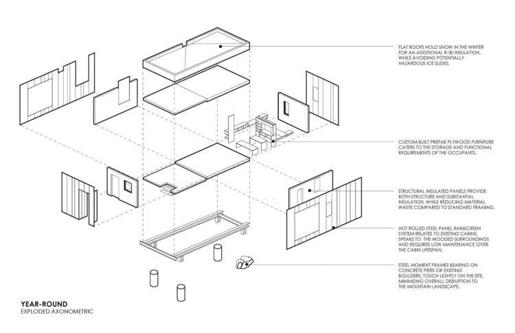 Cobs Year Round Micro Cabins Colorado Building Workshop Cottage Floor Plans Building Cabin