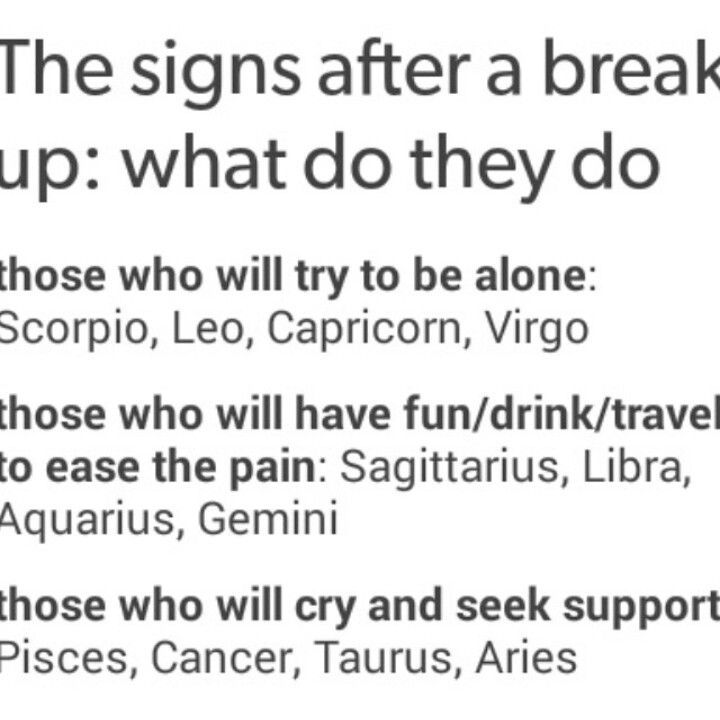 Breakups and the Aries Man