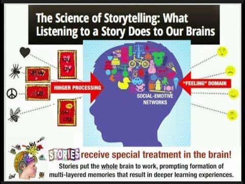 Secret Stories®—Do YOUR kids know the phonics \