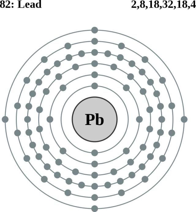 See the Electron Configuration of Atoms of the Elements Diagram - new periodic table energy level electrons