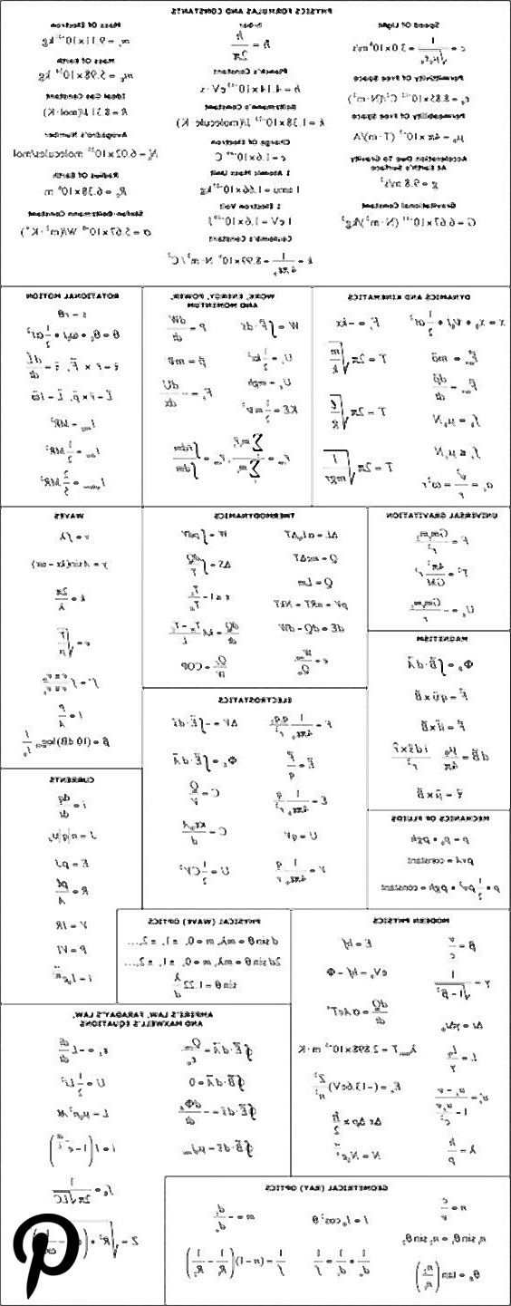 fisica physics educacion General Physics Formula Set