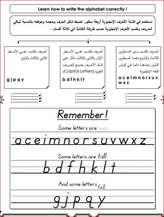 أقوى مذكرة لتعلم أساسيات اللغة الانجليزية من الصفر حتى الاحتراف كتابpdf1 Writing Learning Letters