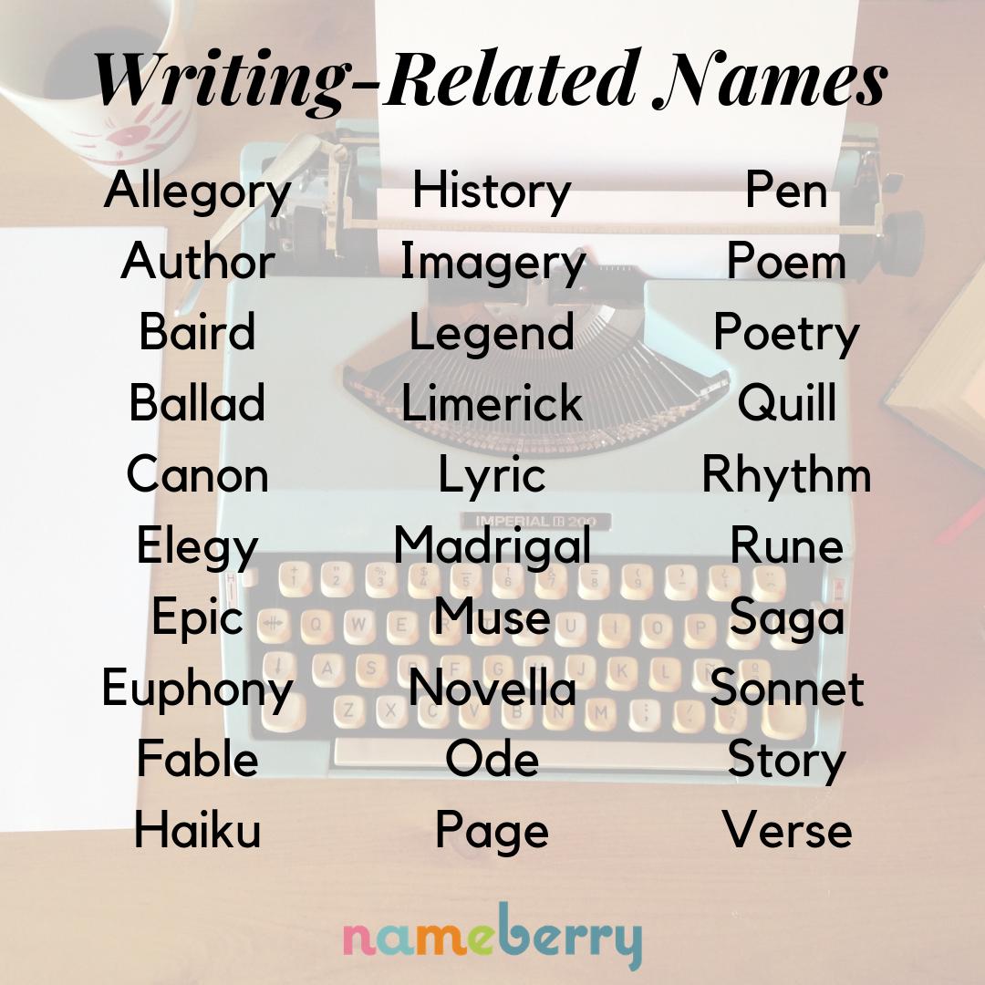 70 Schreibbezogene Namen Schreibbezogene Babynamen Namen Writingrelated Baby Character Name Ideas Unique Baby Names Names
