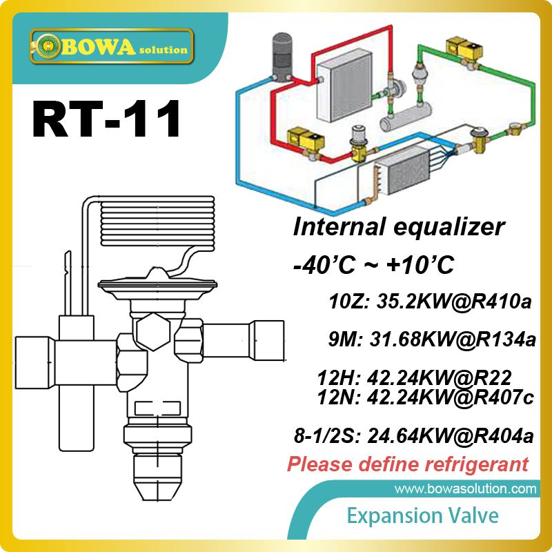 Rt 11 Quality Thermostatic Expansion Valve Does Not Controls The