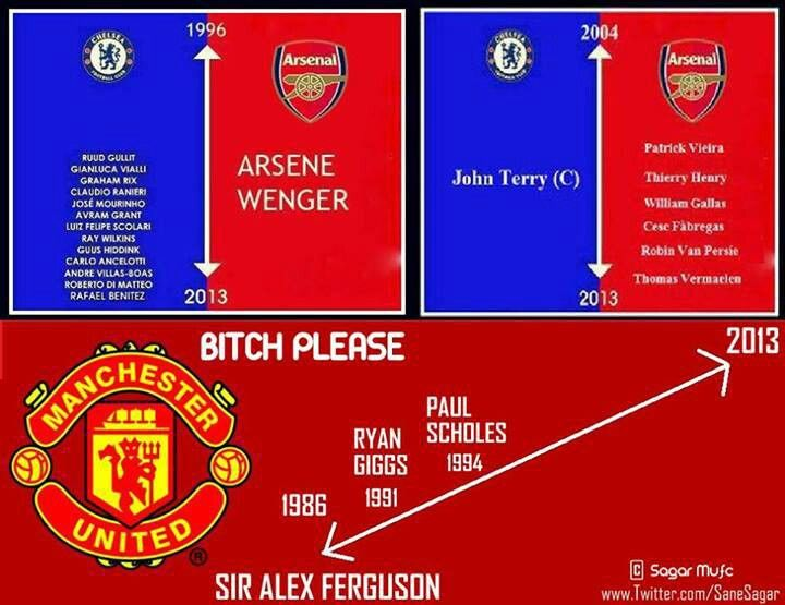 United chelsea arsenal
