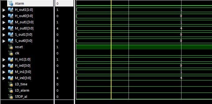 Verilog code for Alarm clock on FPGA | dclkoutput | Alarm clock