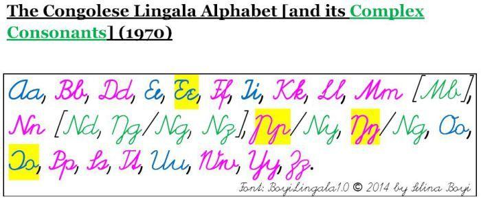 Congolese Lingala & Munukutuba Alphabet from 1970, elaborated by Antoine Lipou, Chef du département de linguistique de l'Université Marien Ngouabi de Brazzaville.