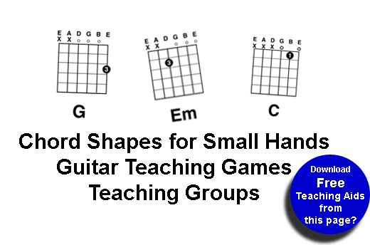Teaching Children Guitar Free Printer Friendly Chord Shapes Teaching