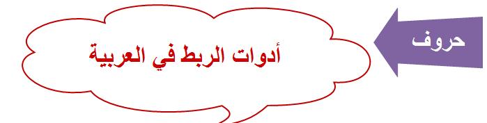 أدوات الربط في العربية المعاصرة قواعد اللغة العربية Arabic Calligraphy