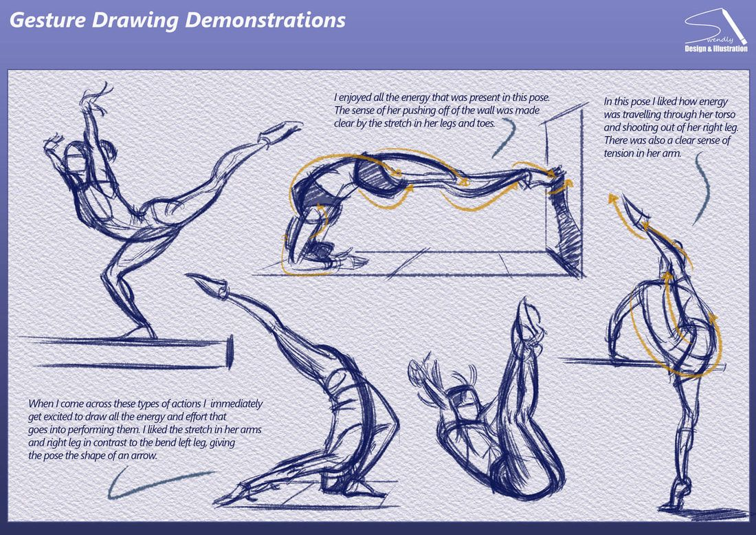 Image result for excited gesture drawing