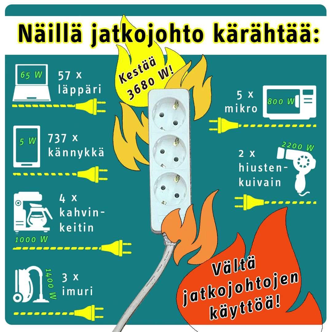 Sähköturvallisuus