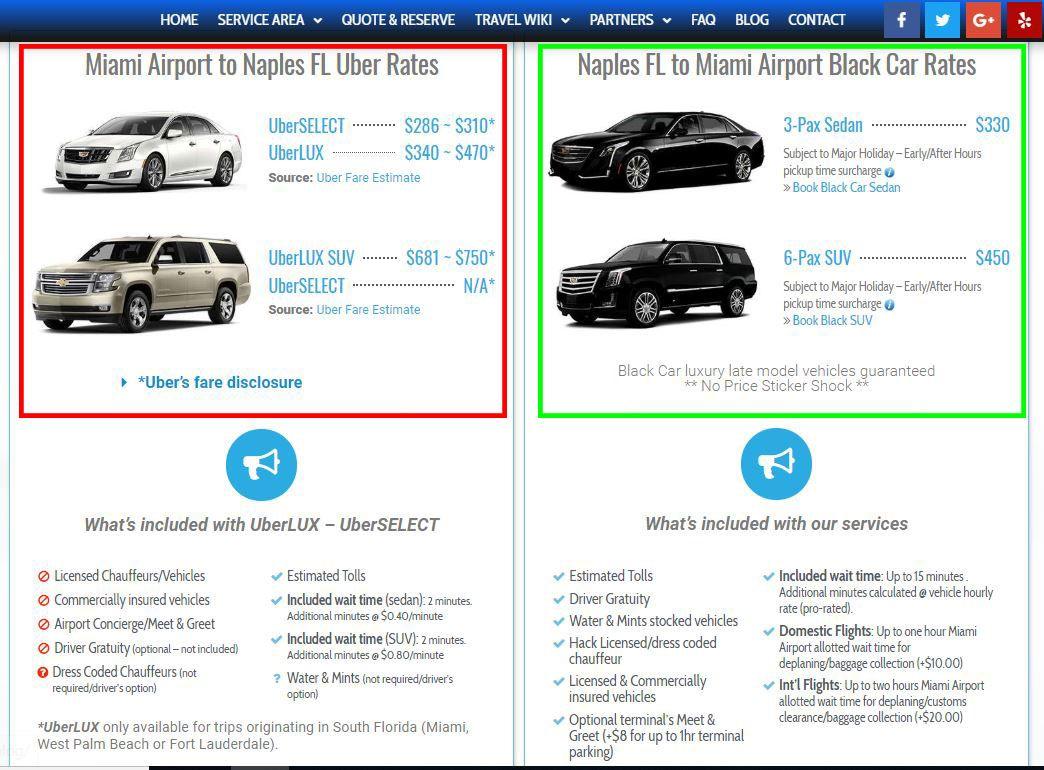 Comparing Naples Black Car Services