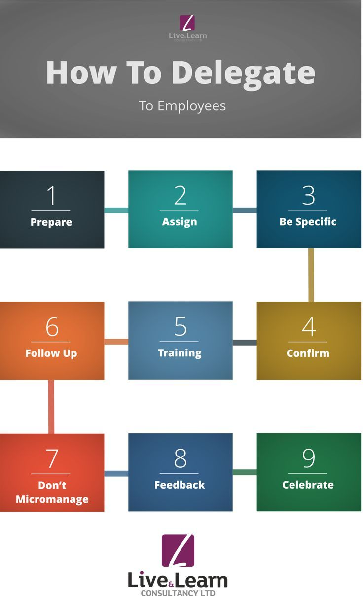 How to delegate work to employees 9 simple steps for