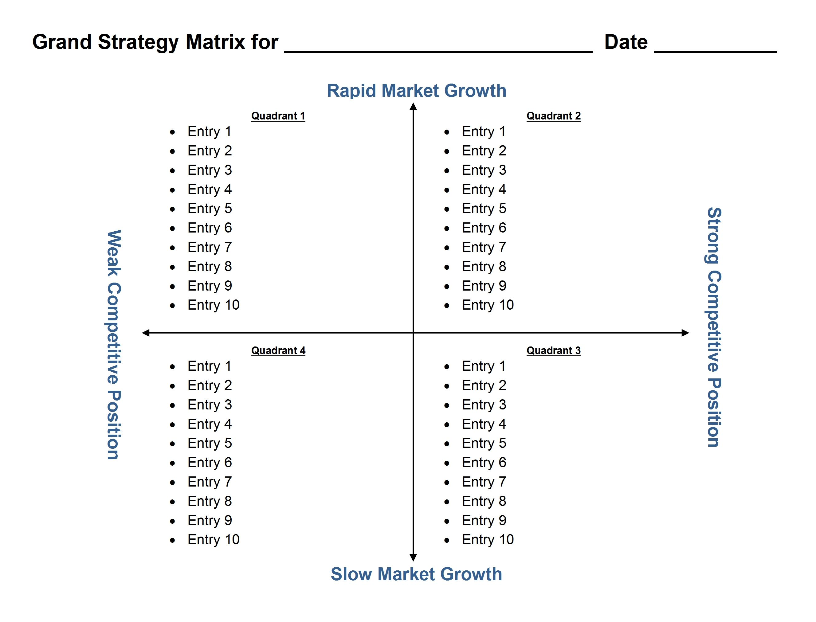 Grand Strategy Matrix Template at the Business Tools Store