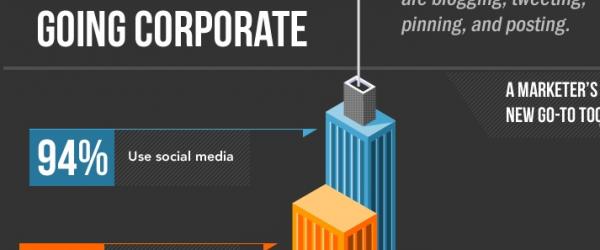 [infographie] Comment les entreprises utilisent-elles les réseaux sociaux ? ‹ Blog ODW – Outils du web