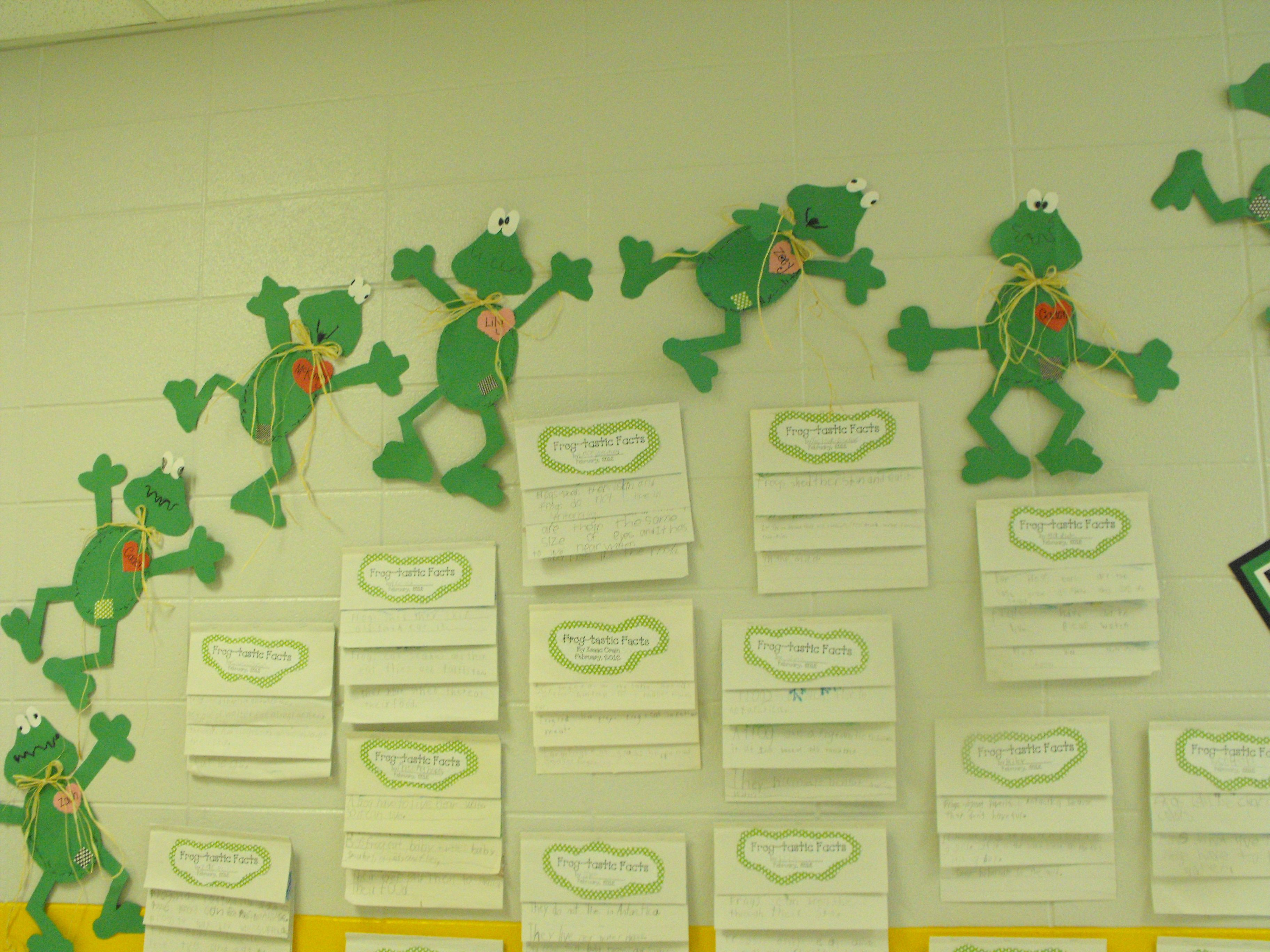 Frogs Informational Text Tied To Frog Prince Glyph