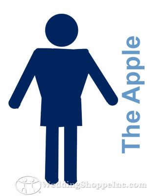 How To Dress For Your Body Type Week Three The Apple Featuring