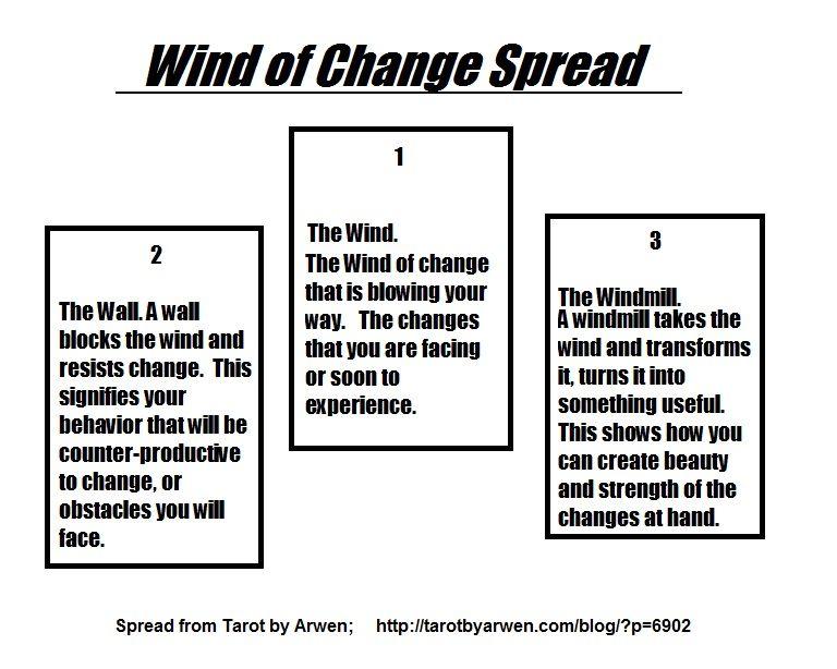 Tarot Mom: Wind of Change Tarot Card Spread | Divination