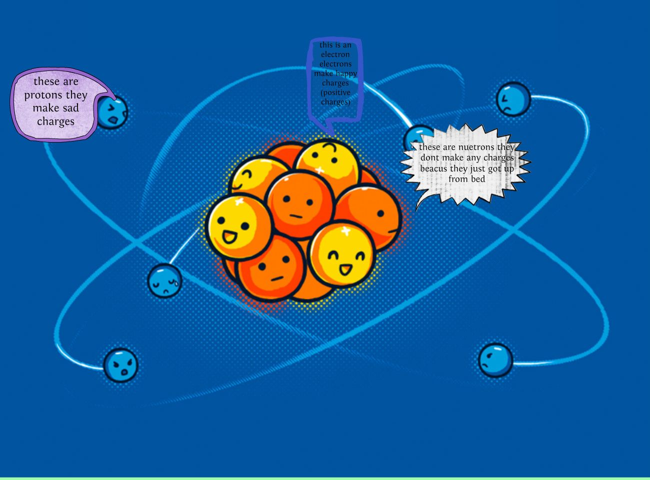 Happy Atom Publish With Glogster Above Model Bohr Science Jokes