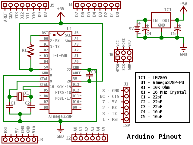 Eagle 6.5.0 – Schematic capture and printed circuit board design ...