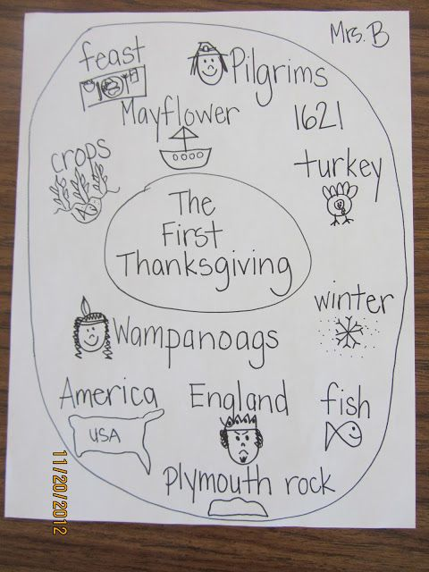Thanksgiving Fun and a PLETHORA of Stone Soup stuff!!