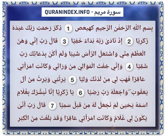 Pin by Quranindex info on Quran Verses and Topics   Quran