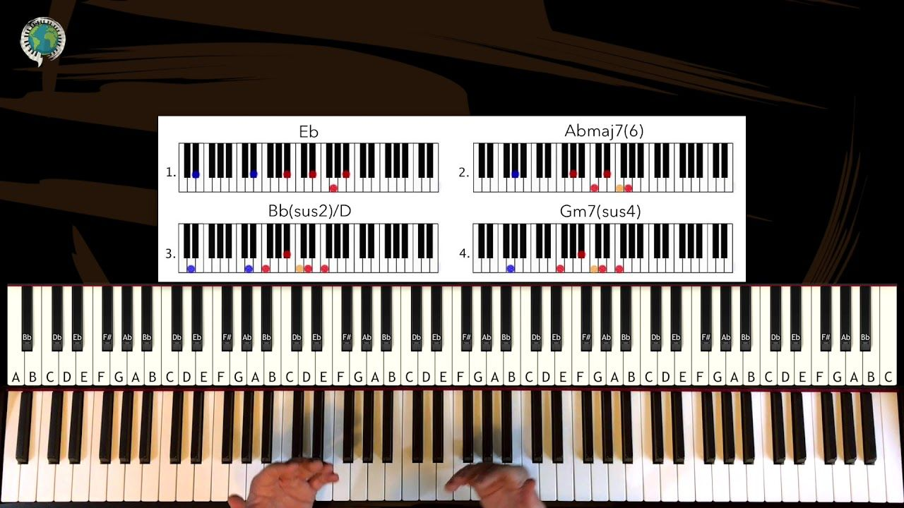 How To Play Your Song By Elton John Piano Tutorial By Piano