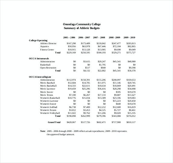 college athletic budget template , College Budget Template , College - budget spreadsheet template mac