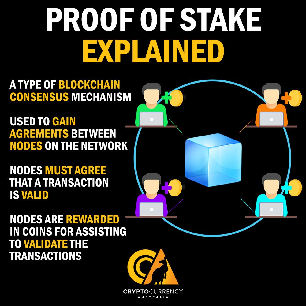 ProofofStake is an alternative mechanism used to gain