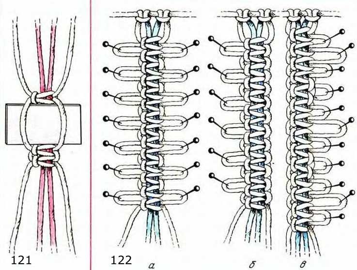 Цепочка из двойных плоских узлов с пико